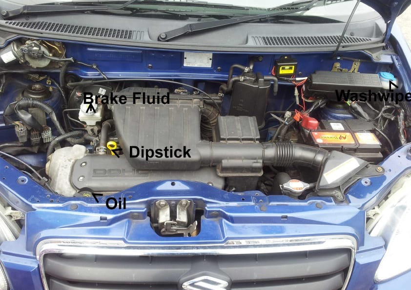 Auto Under The Hood Diagram - Wiring Library •
